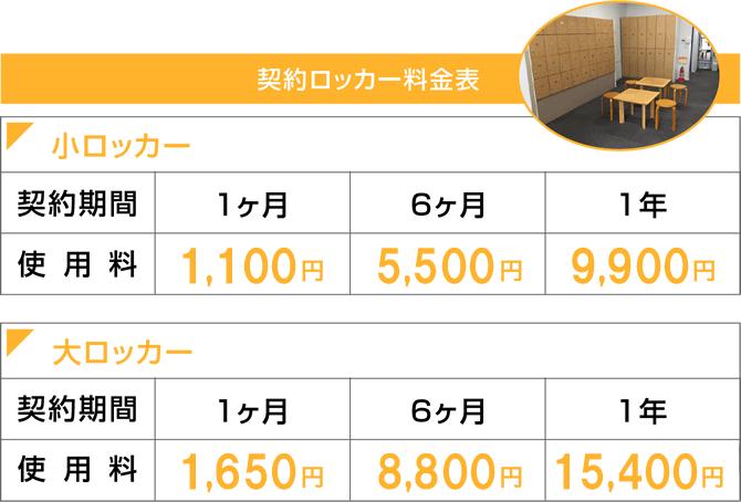 ロッカー2021.03.27